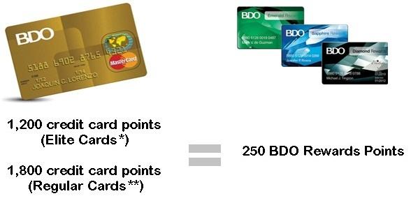 Bdo Credit Card Cash Advance | Official Website