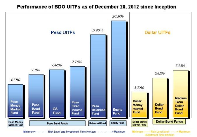 India interbank forex rates